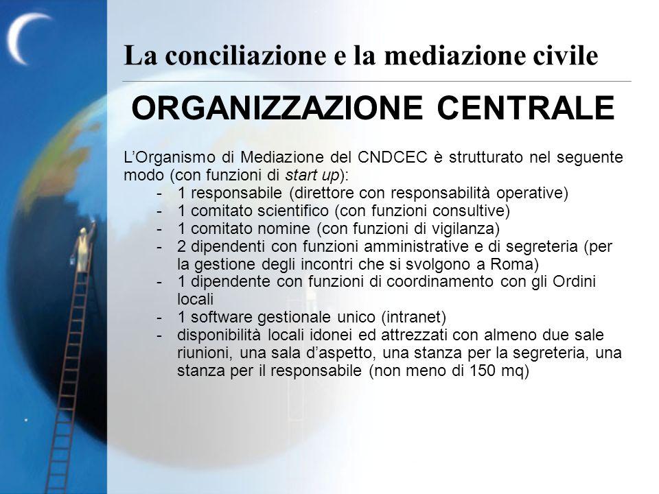 ORGANIZZAZIONE CENTRALE LOrganismo di Mediazione del CNDCEC è strutturato nel seguente modo (con funzioni di start up): -1 responsabile (direttore con responsabilità operative) -1 comitato scientifico (con funzioni consultive) -1 comitato nomine (con funzioni di vigilanza) -2 dipendenti con funzioni amministrative e di segreteria (per la gestione degli incontri che si svolgono a Roma) -1 dipendente con funzioni di coordinamento con gli Ordini locali -1 software gestionale unico (intranet) -disponibilità locali idonei ed attrezzati con almeno due sale riunioni, una sala daspetto, una stanza per la segreteria, una stanza per il responsabile (non meno di 150 mq) La conciliazione e la mediazione civile