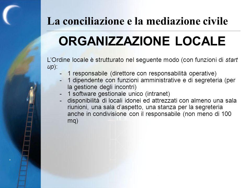 ORGANIZZAZIONE LOCALE LOrdine locale è strutturato nel seguente modo (con funzioni di start up): -1 responsabile (direttore con responsabilità operati