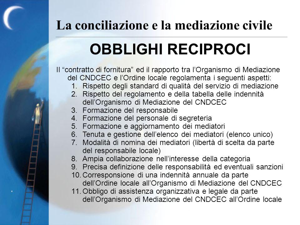 OBBLIGHI RECIPROCI Il contratto di fornitura ed il rapporto tra lOrganismo di Mediazione del CNDCEC e lOrdine locale regolamenta i seguenti aspetti: 1