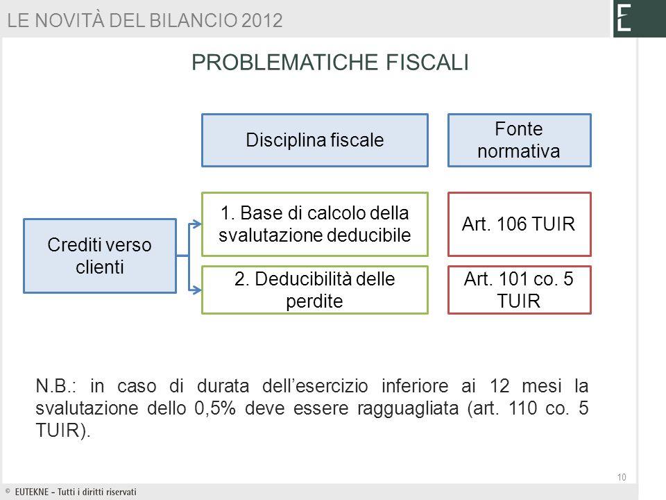 PROBLEMATICHE FISCALI 10 Crediti verso clienti Fonte normativa Art. 106 TUIR Art. 101 co. 5 TUIR Disciplina fiscale 1. Base di calcolo della svalutazi