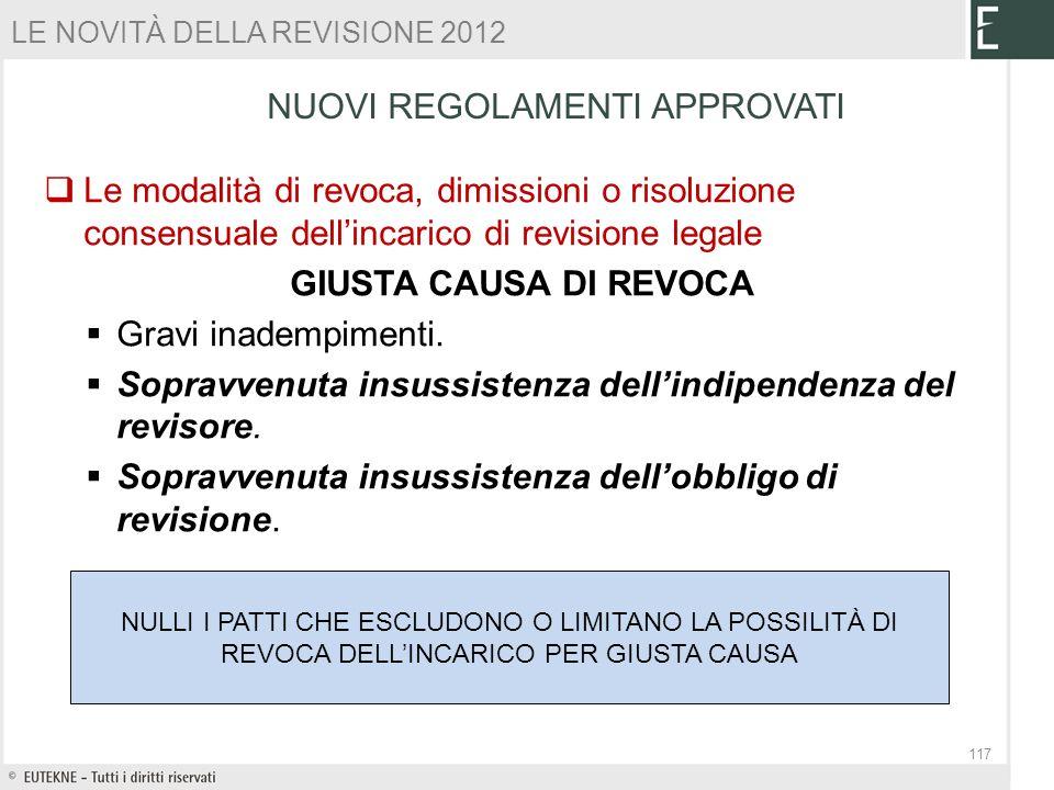 Le modalità di revoca, dimissioni o risoluzione consensuale dellincarico di revisione legale GIUSTA CAUSA DI REVOCA Gravi inadempimenti. Sopravvenuta