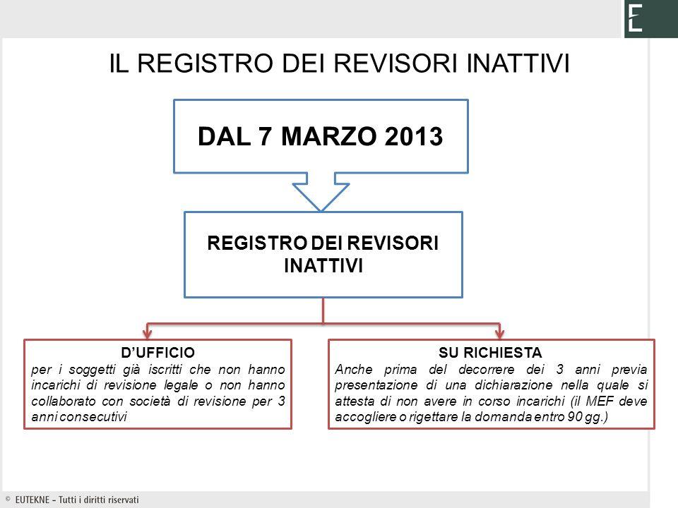 IL REGISTRO DEI REVISORI INATTIVI DAL 7 MARZO 2013 REGISTRO DEI REVISORI INATTIVI DUFFICIO per i soggetti già iscritti che non hanno incarichi di revi
