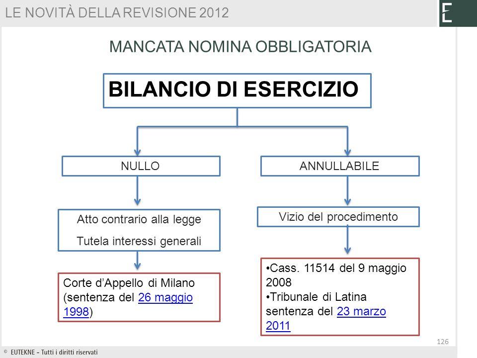 LE NOVITÀ DELLA REVISIONE 2012 BILANCIO DI ESERCIZIO 126 MANCATA NOMINA OBBLIGATORIA NULLOANNULLABILE Atto contrario alla legge Tutela interessi gener