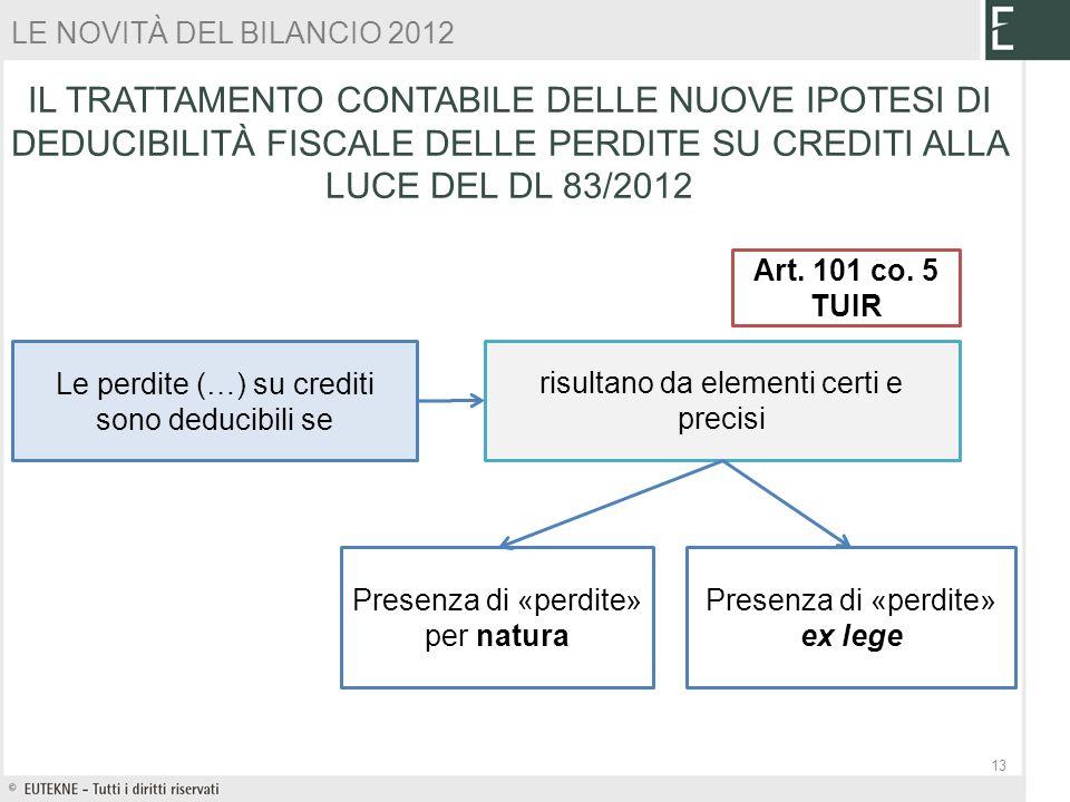 13 Le perdite (…) su crediti sono deducibili se risultano da elementi certi e precisi Presenza di «perdite» ex lege Presenza di «perdite» per natura I