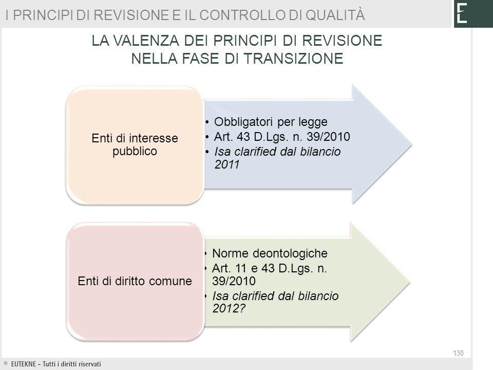 LA VALENZA DEI PRINCIPI DI REVISIONE NELLA FASE DI TRANSIZIONE 130 Obbligatori per legge Art. 43 D.Lgs. n. 39/2010 Isa clarified dal bilancio 2011 Ent