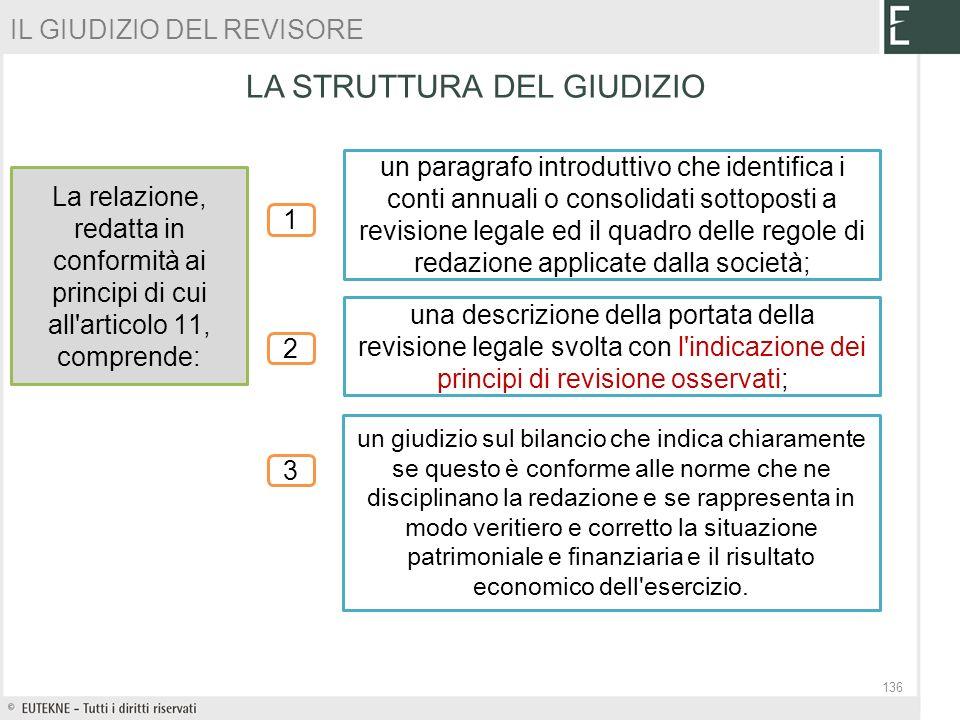 La relazione, redatta in conformità ai principi di cui all'articolo 11, comprende: 1 2 un paragrafo introduttivo che identifica i conti annuali o cons