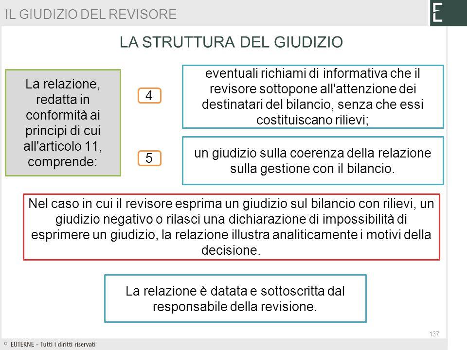 La relazione, redatta in conformità ai principi di cui all'articolo 11, comprende: 4 5 eventuali richiami di informativa che il revisore sottopone all