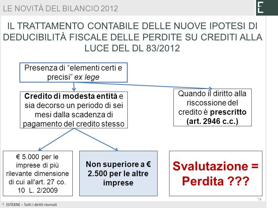 Presenza di elementi certi e precisi ex lege Credito di modesta entità e sia decorso un periodo di sei mesi dalla scadenza di pagamento del credito st