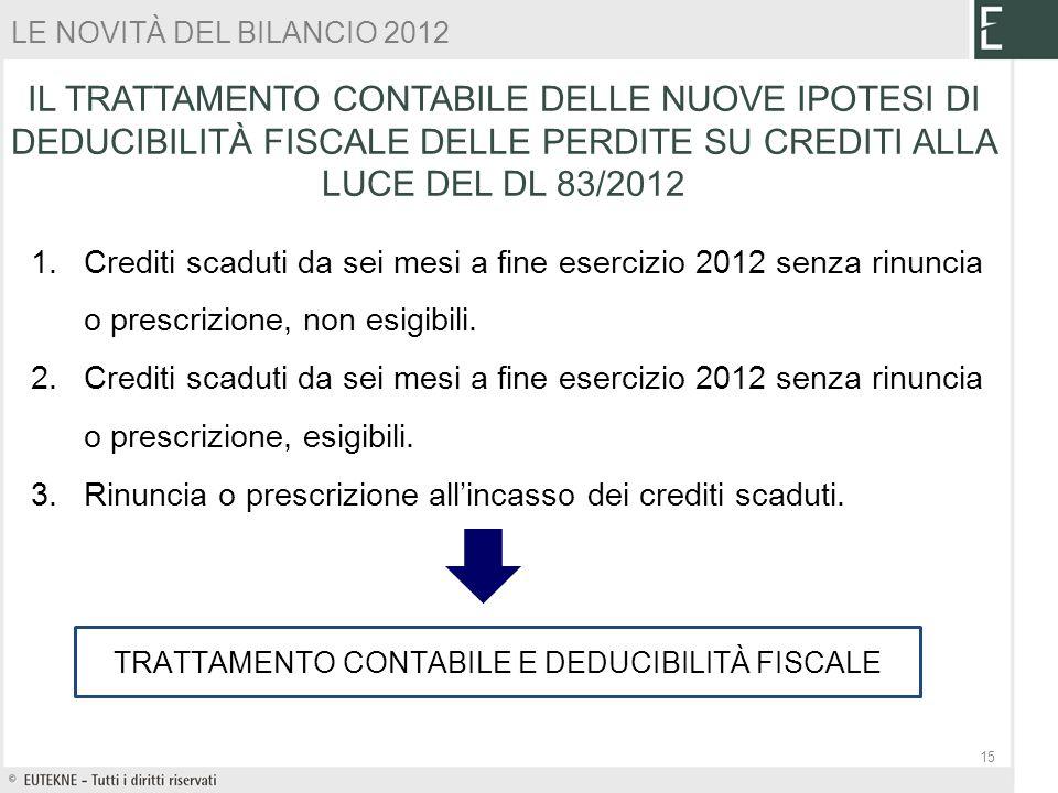 1.Crediti scaduti da sei mesi a fine esercizio 2012 senza rinuncia o prescrizione, non esigibili. 2.Crediti scaduti da sei mesi a fine esercizio 2012