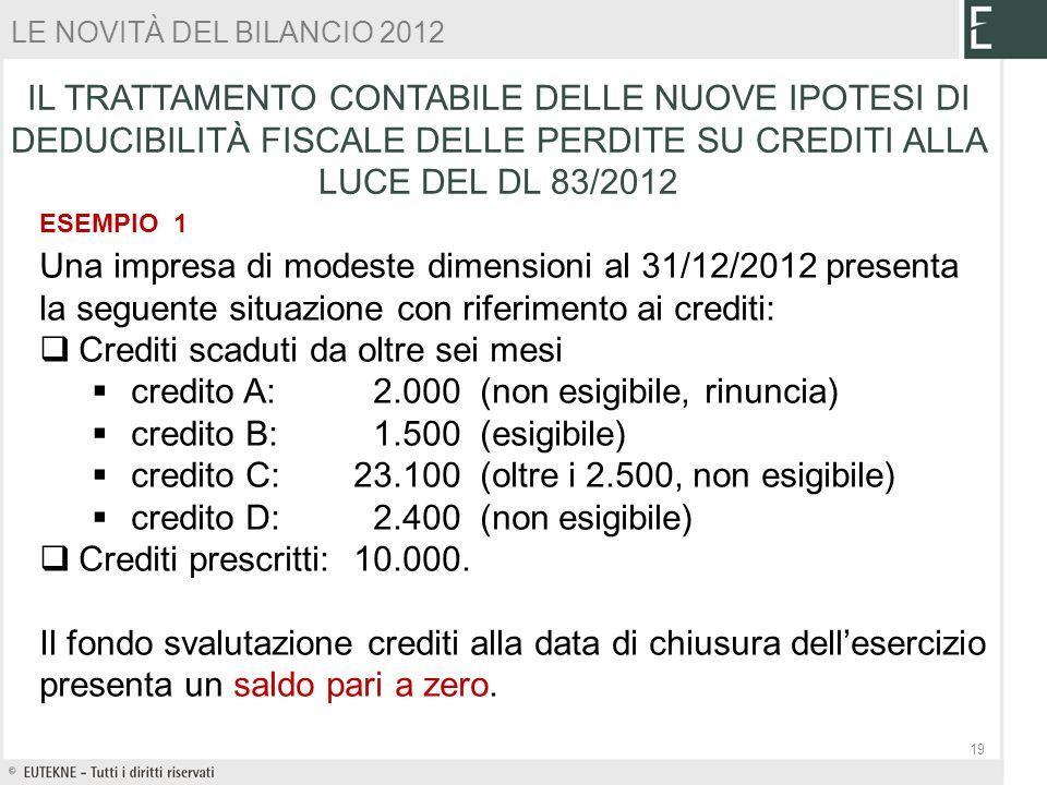 ESEMPIO 1 Una impresa di modeste dimensioni al 31/12/2012 presenta la seguente situazione con riferimento ai crediti: Crediti scaduti da oltre sei mes