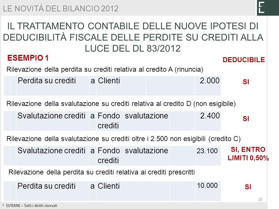 ESEMPIO 1 Svalutazione crediti aFondo svalutazione crediti 2.400 Perdita su crediti aClienti 2.000 Perdita su crediti aClienti 10.000 Svalutazione cre