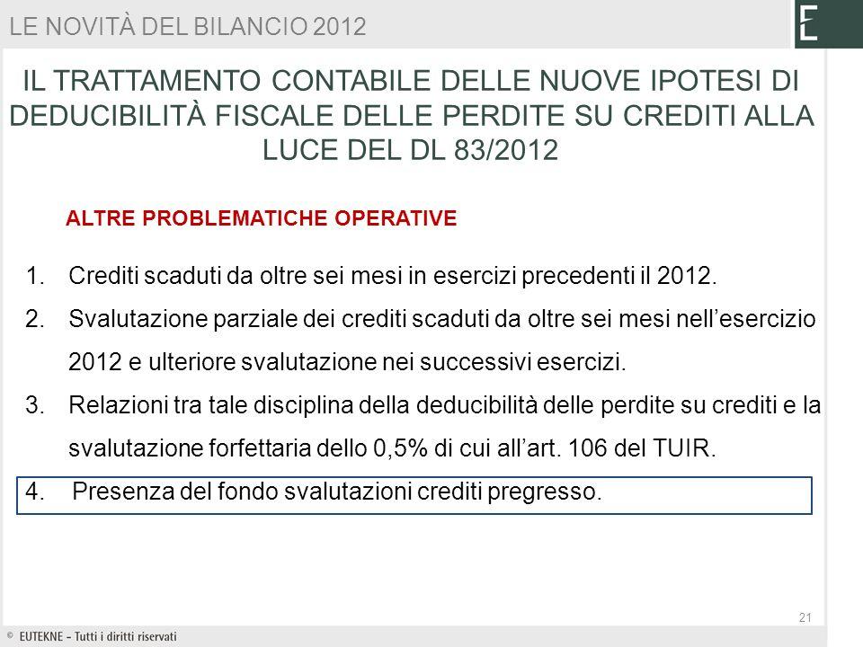 1.Crediti scaduti da oltre sei mesi in esercizi precedenti il 2012. 2.Svalutazione parziale dei crediti scaduti da oltre sei mesi nellesercizio 2012 e