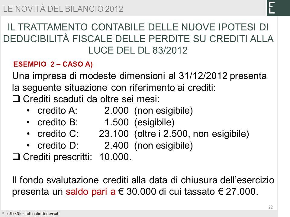 ESEMPIO 2 – CASO A) Una impresa di modeste dimensioni al 31/12/2012 presenta la seguente situazione con riferimento ai crediti: Crediti scaduti da olt