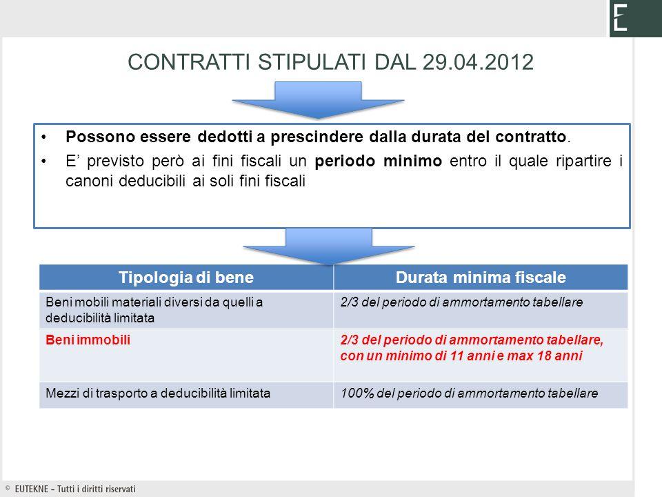 CONTRATTI STIPULATI DAL 29.04.2012 Possono essere dedotti a prescindere dalla durata del contratto. E previsto però ai fini fiscali un periodo minimo