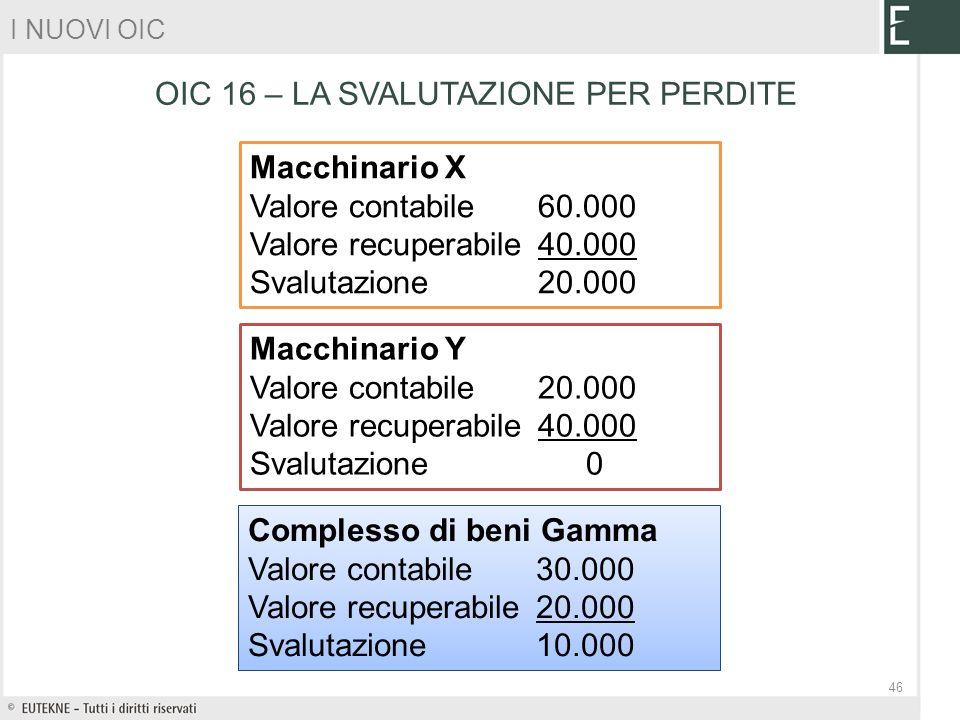 Macchinario X Valore contabile60.000 Valore recuperabile40.000 Svalutazione20.000 Macchinario Y Valore contabile20.000 Valore recuperabile40.000 Svalu