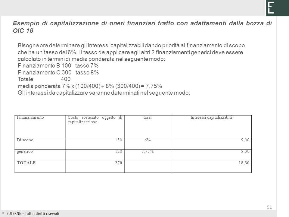 51 Esempio di capitalizzazione di oneri finanziari tratto con adattamenti dalla bozza di OIC 16 FinanziamentoCosto sostenuto oggetto di capitalizzazio