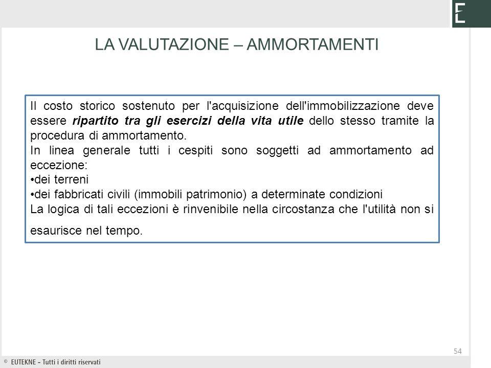 54 LA VALUTAZIONE – AMMORTAMENTI Il costo storico sostenuto per l'acquisizione dell'immobilizzazione deve essere ripartito tra gli esercizi della vita