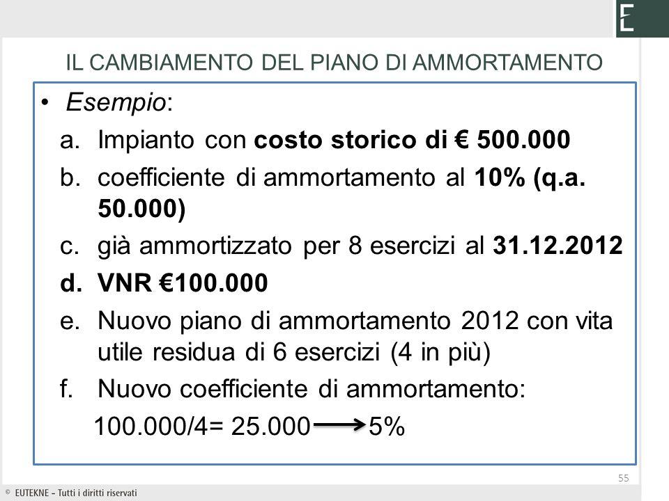 IL CAMBIAMENTO DEL PIANO DI AMMORTAMENTO Esempio: a.Impianto con costo storico di 500.000 b.coefficiente di ammortamento al 10% (q.a. 50.000) c.già am