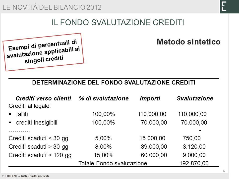 DETERMINAZIONE DEL FONDO SVALUTAZIONE CREDITI Crediti verso clienti% di svalutazioneImportiSvalutazione Crediti al legale: falliti100,00% 110.000,00 c