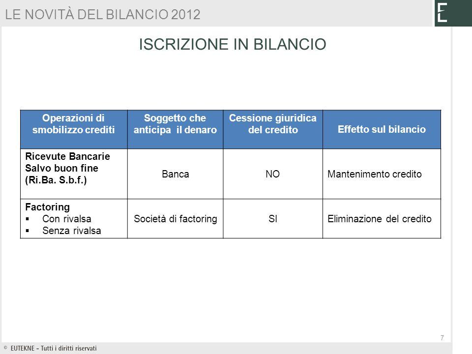 Da dicembre 2011 sono stati messi in consultazione i seguenti documenti: OIC 13 Le rimanenze di magazzino.