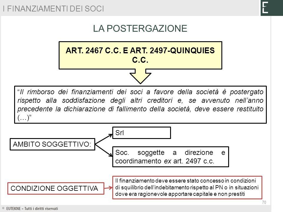 ART. 2467 C.C. E ART. 2497-QUINQUIES C.C. Il rimborso dei finanziamenti dei soci a favore della società è postergato rispetto alla soddisfazione degli