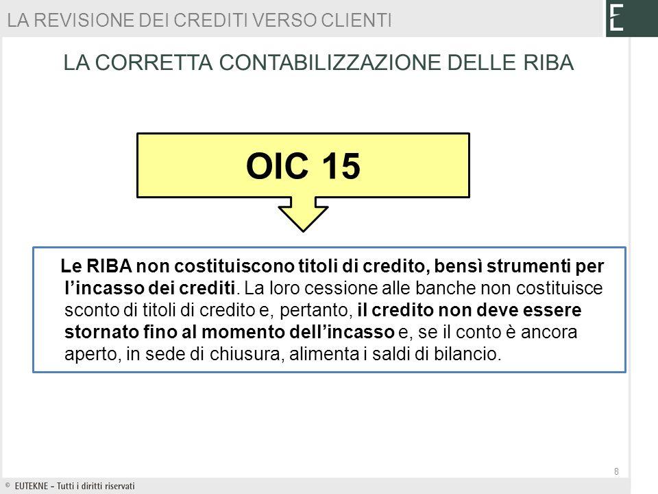 ESEMPIO 1 Una impresa di modeste dimensioni al 31/12/2012 presenta la seguente situazione con riferimento ai crediti: Crediti scaduti da oltre sei mesi credito A: 2.000 (non esigibile, rinuncia) credito B: 1.500 (esigibile) credito C: 23.100 (oltre i 2.500, non esigibile) credito D: 2.400 (non esigibile) Crediti prescritti: 10.000.
