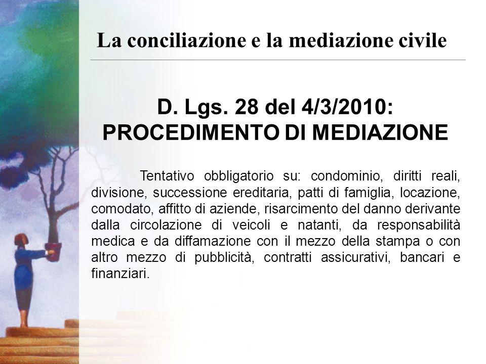 D. Lgs. 28 del 4/3/2010: PROCEDIMENTO DI MEDIAZIONE Tentativo obbligatorio su: condominio, diritti reali, divisione, successione ereditaria, patti di