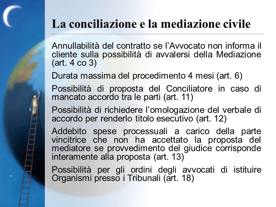 Annullabilità del contratto se lAvvocato non informa il cliente sulla possibilità di avvalersi della Mediazione (art. 4 co 3) Durata massima del proce