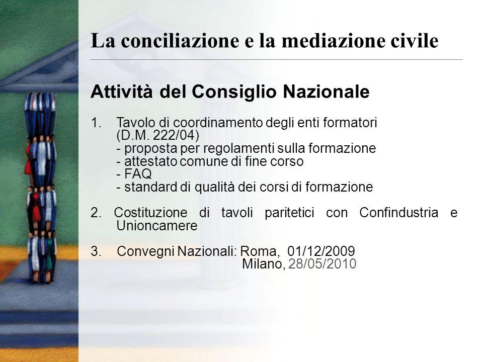 Attività del Consiglio Nazionale 1.Tavolo di coordinamento degli enti formatori (D.M. 222/04) - proposta per regolamenti sulla formazione - attestato