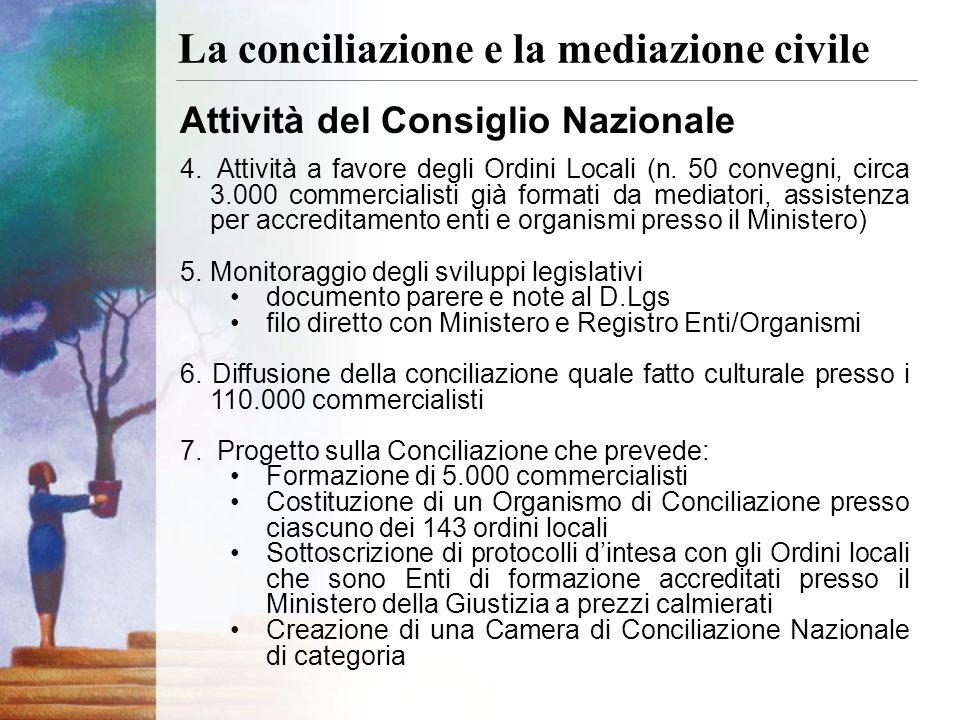 Attività del Consiglio Nazionale 4. Attività a favore degli Ordini Locali (n. 50 convegni, circa 3.000 commercialisti già formati da mediatori, assist