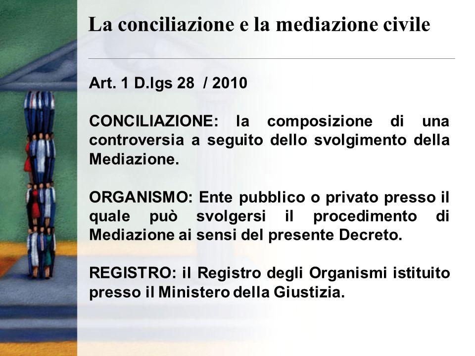 Art. 1 D.lgs 28 / 2010 CONCILIAZIONE: la composizione di una controversia a seguito dello svolgimento della Mediazione. ORGANISMO: Ente pubblico o pri