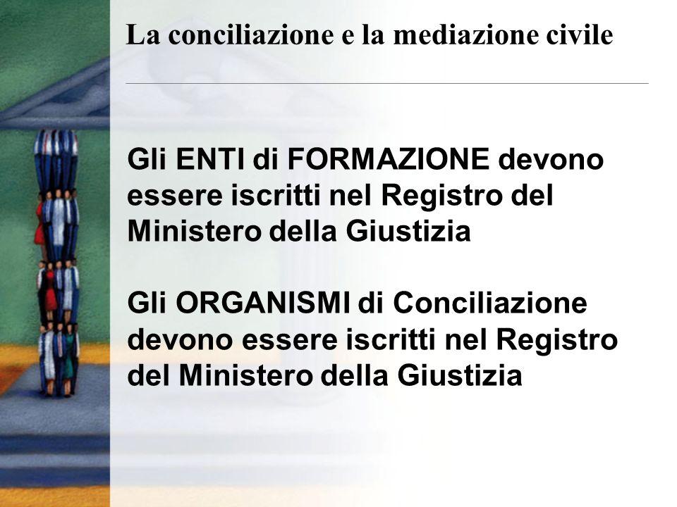 LOTTIMISMO PREVEDE UN DURO LAVORO La conciliazione e la mediazione civile