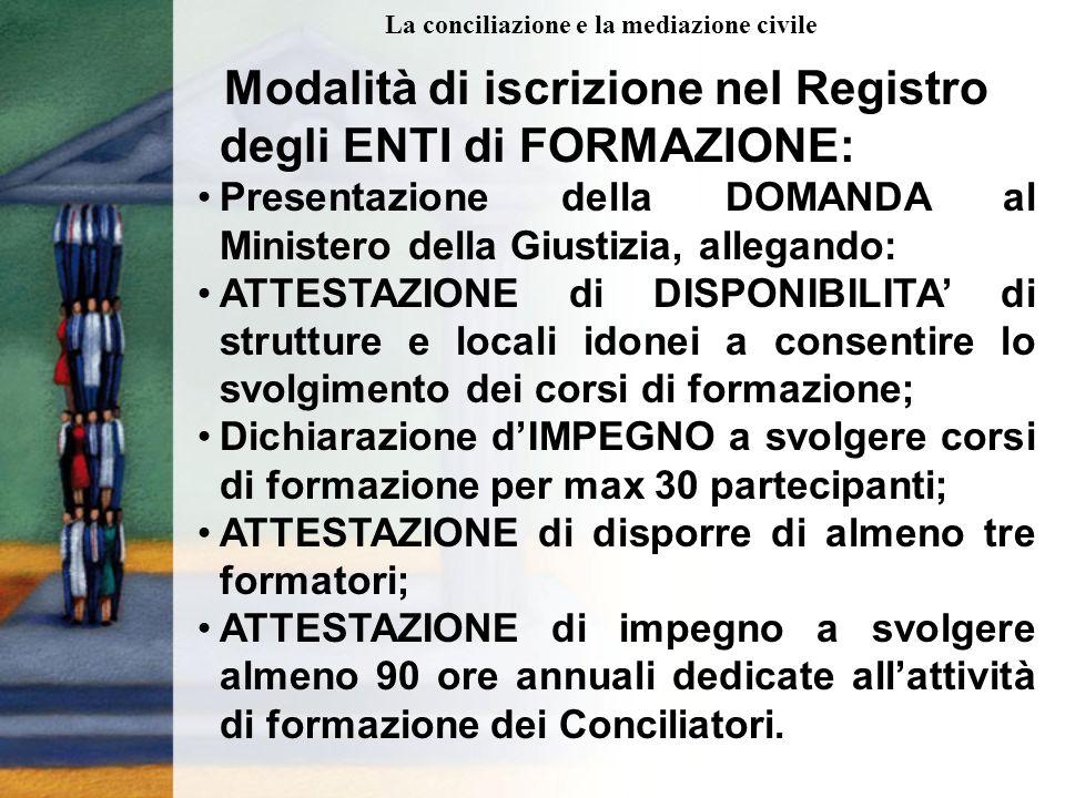 Modalità di iscrizione nel Registro degli ENTI di FORMAZIONE: Presentazione della DOMANDA al Ministero della Giustizia, allegando: ATTESTAZIONE di DIS