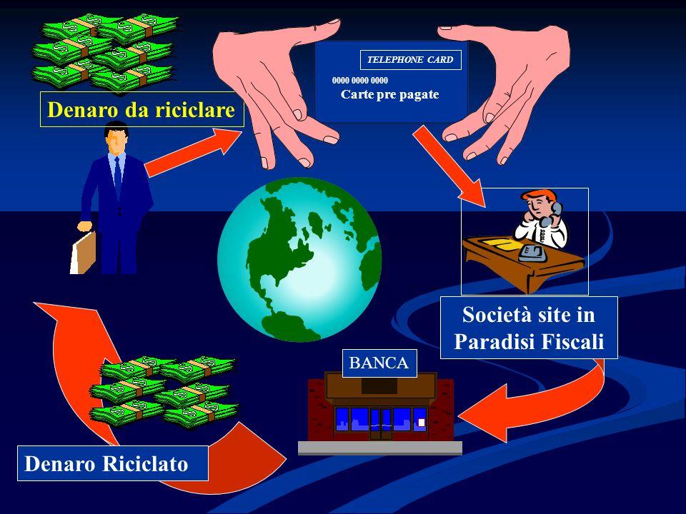 Denaro da riciclare BANCA Denaro Riciclato Carte pre pagate 0000 0000 0000 TELEPHONE CARD Società site in Paradisi Fiscali
