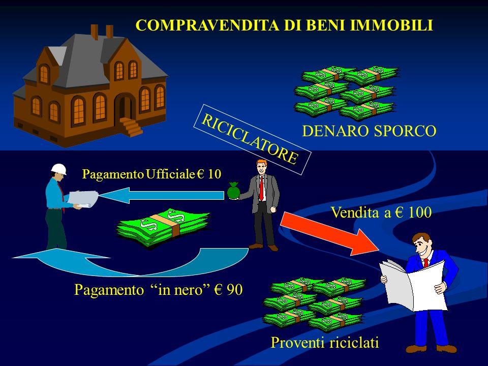 Pagamento Ufficiale 10 Pagamento in nero 90 Vendita a 100 DENARO SPORCOProventi riciclati RICICLATORE COMPRAVENDITA DI BENI IMMOBILI