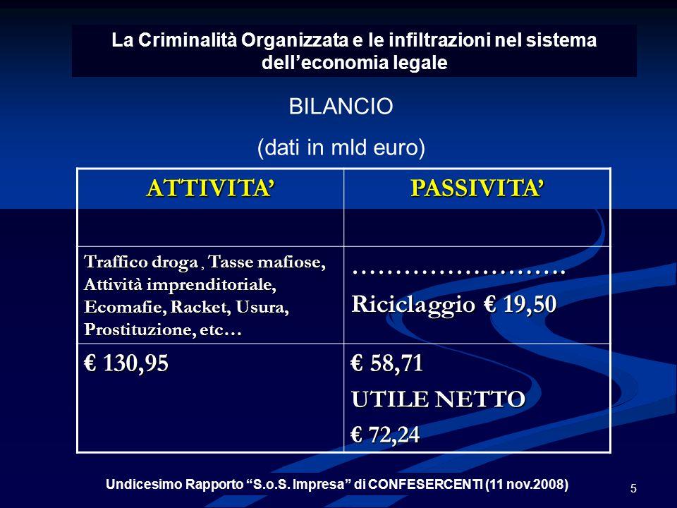 5 La Criminalità Organizzata e le infiltrazioni nel sistema delleconomia legale Undicesimo Rapporto S.o.S.
