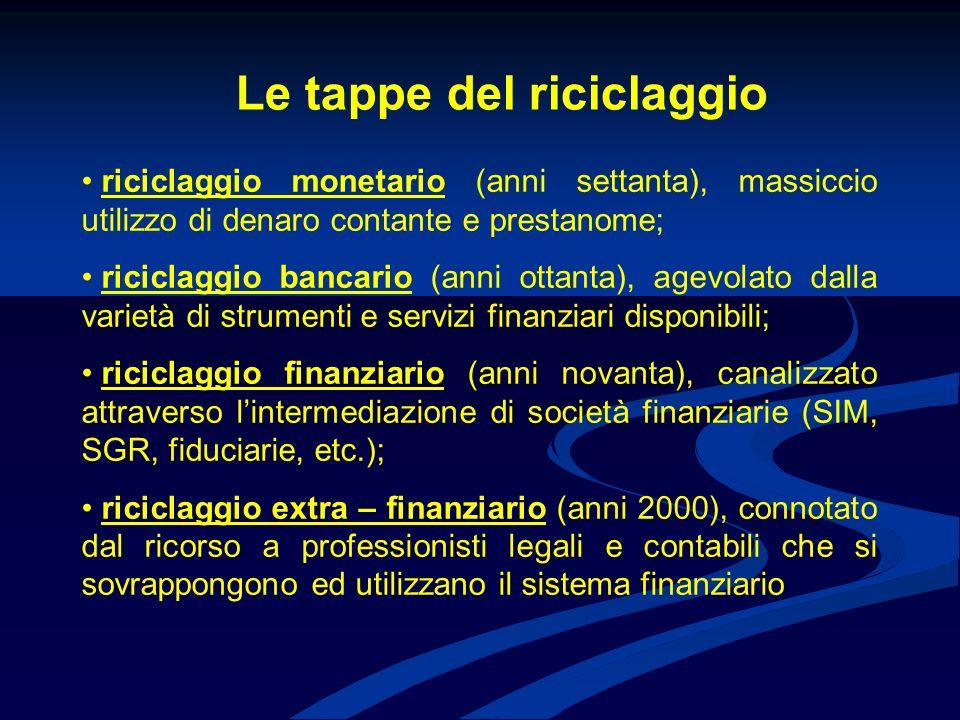 8 Convenzione di Vienna del 20.12.1988 sul traffico di sostanze stupefacenti, r atificata in Italia con Legge n.