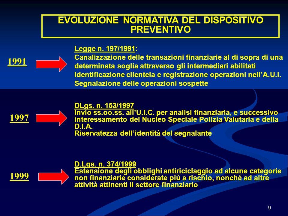 10 EVOLUZIONE NORMATIVA DEL DISPOSITIVO PREVENTIVO D.Lgs.