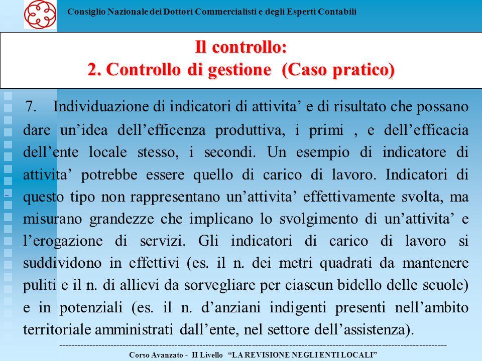 Consiglio Nazionale dei Dottori Commercialisti e degli Esperti Contabili Il controllo: 2.