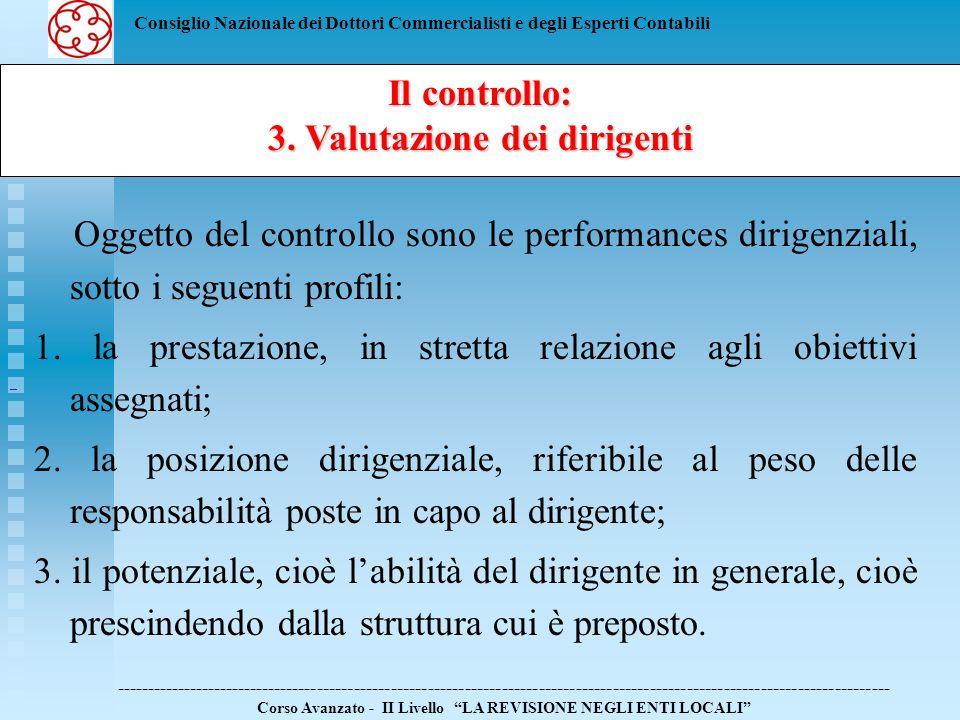 Consiglio Nazionale dei Dottori Commercialisti e degli Esperti Contabili Il controllo: 3.