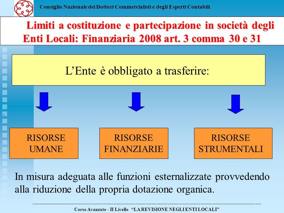 Consiglio Nazionale dei Dottori Commercialisti e degli Esperti Contabili Limiti a costituzione e partecipazione in società degli Enti Locali: Finanziaria 2008 Limiti a costituzione e partecipazione in società degli Enti Locali: Finanziaria 2008 ------------------------------------------------------------------------------------------------------------------------------ Corso Avanzato - II Livello LA REVISIONE NEGLI ENTI LOCALI SINTESI DEI CONTROLLI ED ADEMPIMENTI DEI REVISORI se le previsioni di business plan sono conciliabili con le previsioni annuali e pluriennali dellEnte nel contratto di servizio il corretto e puntuale inquadramento dei rapporti finanziari e fiscali tra le parti VERIFICA ladeguatezza delle risorse umane da trasferire sulla base del piano di fattibilità economico-finanziario allegato ai documenti di costituzione del nuovo organismo o di acquisto di partecipazione in organismo esistente
