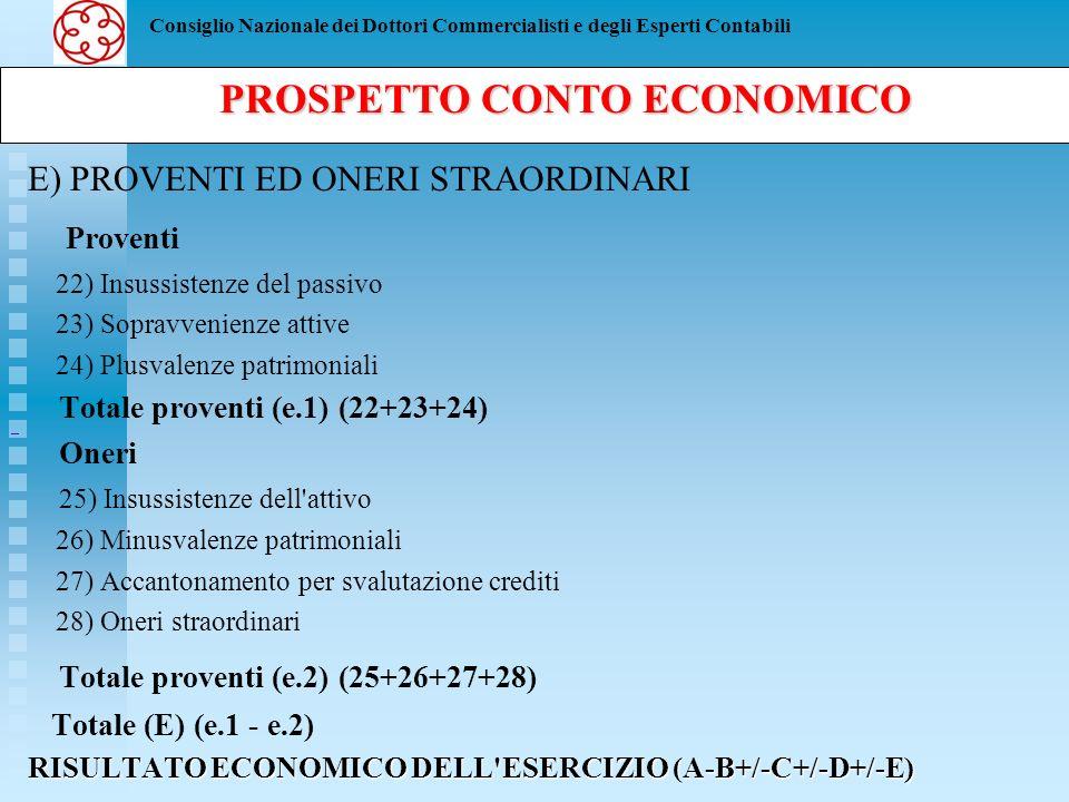 Consiglio Nazionale dei Dottori Commercialisti e degli Esperti Contabili PROSPETTO CONTO ECONOMICO PROSPETTO CONTO ECONOMICO E) PROVENTI ED ONERI STRA