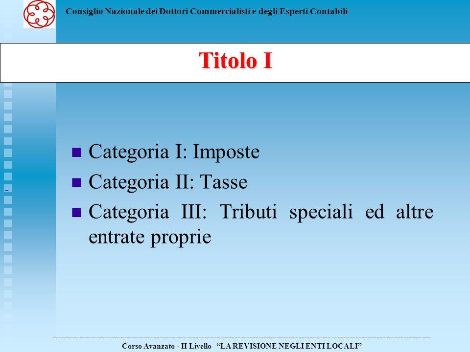 Consiglio Nazionale dei Dottori Commercialisti e degli Esperti Contabili Categoria I: Imposte Categoria II: Tasse Categoria III: Tributi speciali ed a
