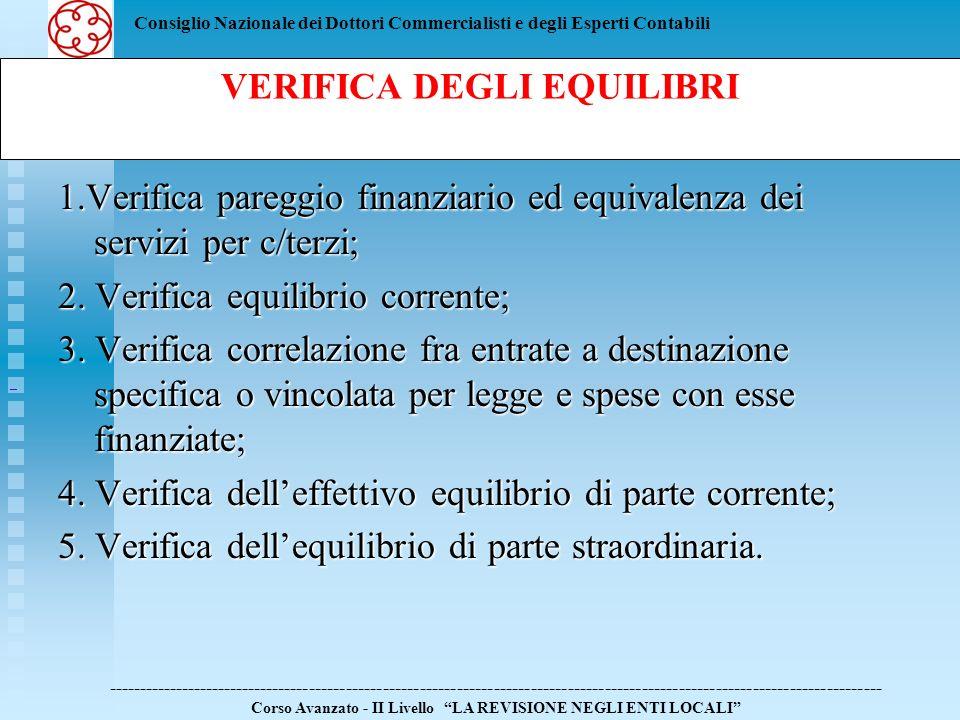 Consiglio Nazionale dei Dottori Commercialisti e degli Esperti Contabili 1.Verifica pareggio finanziario ed equivalenza dei servizi per c/terzi; 2. Ve