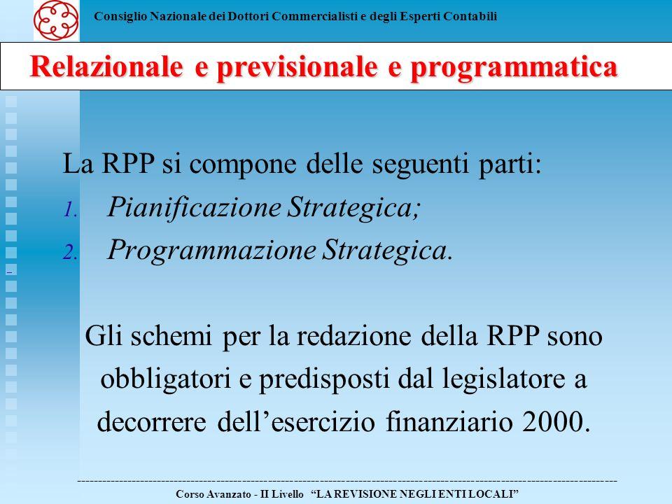 Consiglio Nazionale dei Dottori Commercialisti e degli Esperti Contabili segue La RPP si compone delle seguenti parti: 1. 1. Pianificazione Strategica