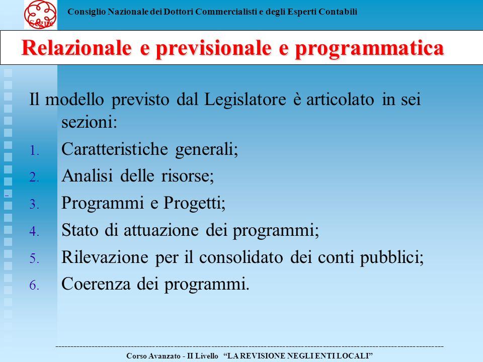 Consiglio Nazionale dei Dottori Commercialisti e degli Esperti Contabili Segue Il modello previsto dal Legislatore è articolato in sei sezioni: 1. 1.