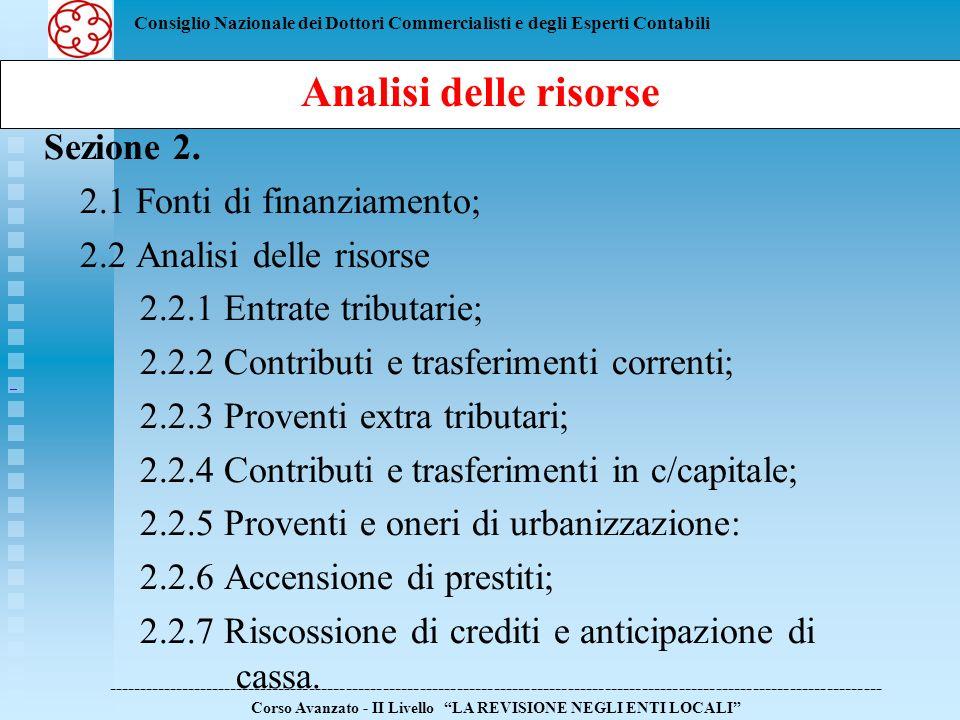 Consiglio Nazionale dei Dottori Commercialisti e degli Esperti Contabili Sezione 2. 2.1 Fonti di finanziamento; 2.2 Analisi delle risorse 2.2.1 Entrat
