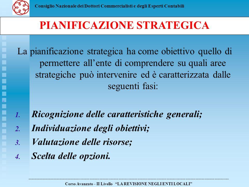 Consiglio Nazionale dei Dottori Commercialisti e degli Esperti Contabili La pianificazione strategica ha come obiettivo quello di permettere allente d