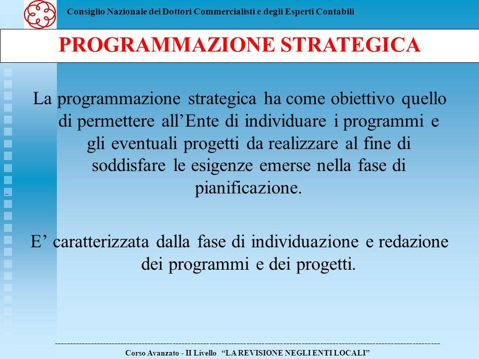 Consiglio Nazionale dei Dottori Commercialisti e degli Esperti Contabili La programmazione strategica ha come obiettivo quello di permettere allEnte d