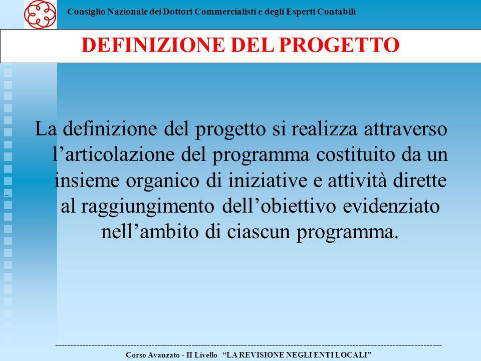 Consiglio Nazionale dei Dottori Commercialisti e degli Esperti Contabili La definizione del progetto si realizza attraverso larticolazione del program